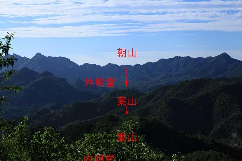 北京十三陵分水岭点穴墓地
